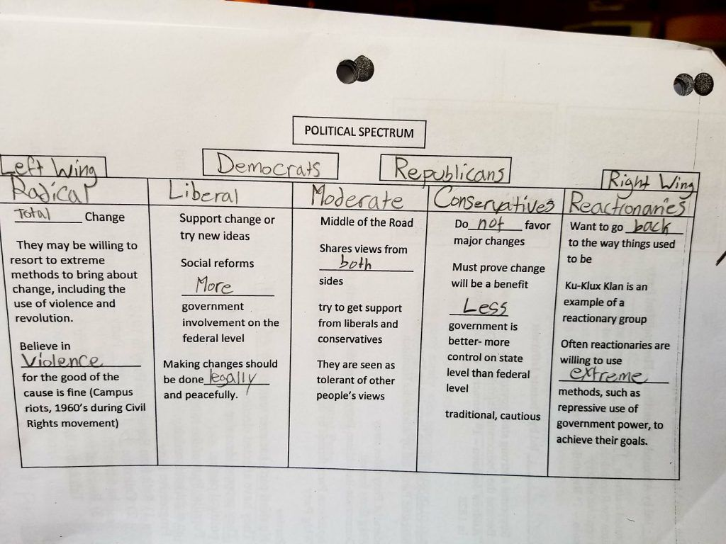 Virginia School Worksheet That Identified Kkk As Right