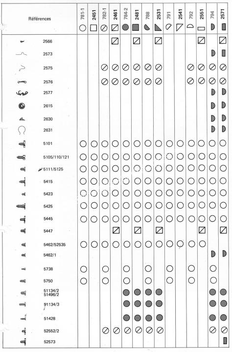 Tissot 2531 watch spare parts page 5