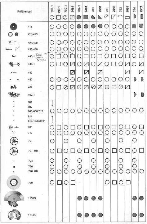 Tissot 2541 watch spare parts page 3
