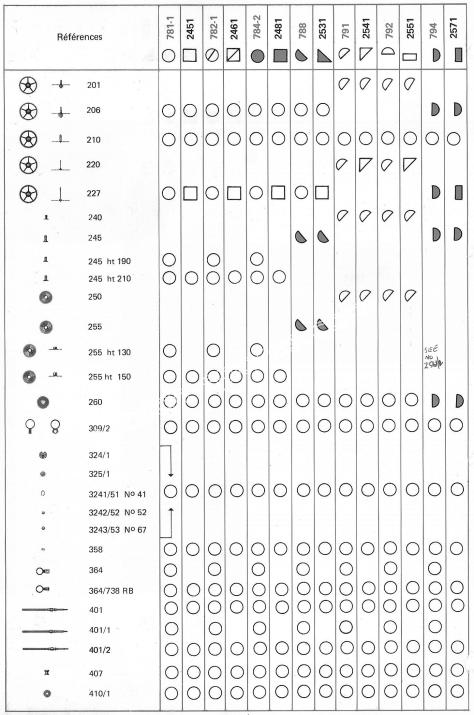 Tissot 2571 watch spare parts page 2