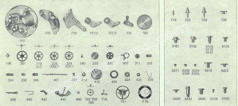 FHF Font 81.2 watch spare parts