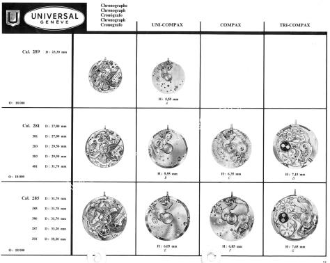 Universal Chronograph 281 watch movements watch spare parts