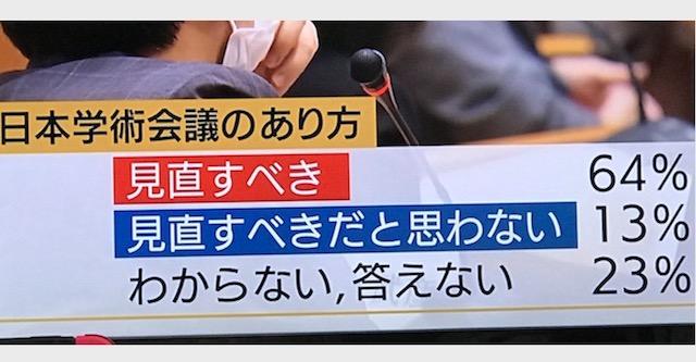 朝日新聞「フェイクニュースをばらまき、人々を誤導・混乱させた罪は大きい」