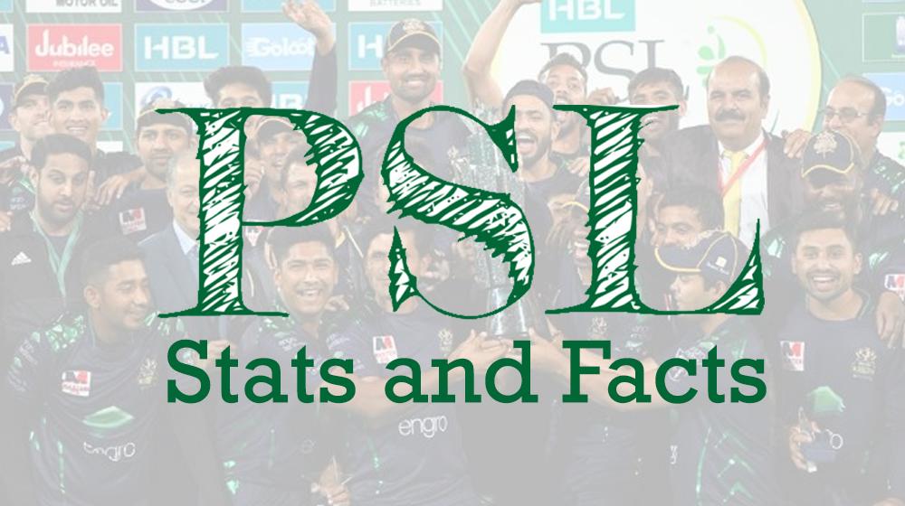 Interesting Facts That You Should Know About Pakistan Super League