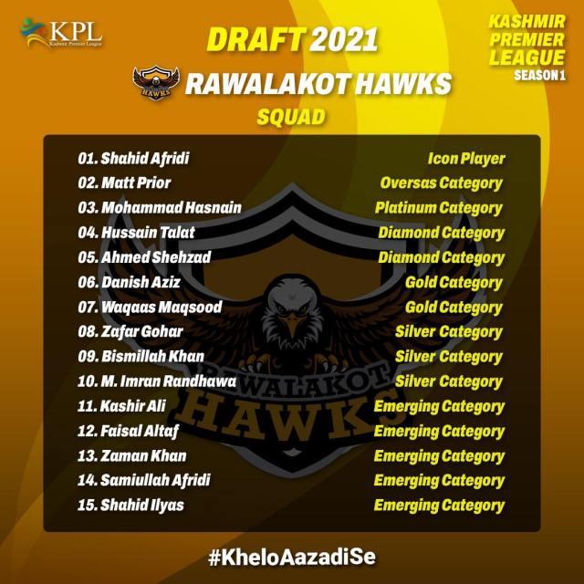 rawalakot-hawks-squad