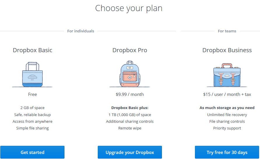 File Sharing - Dropbox