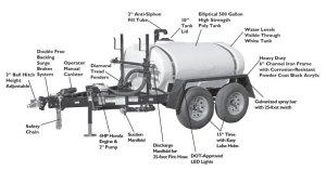 Deicer Trailers For Sale | USA Made, Tough & Reliable