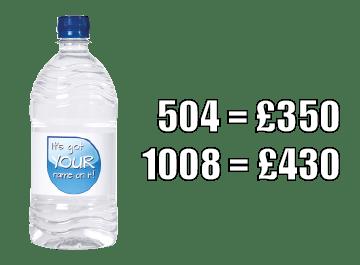 Prices 750ml Plastic Promotional Water (Screw Cap) - Water 24-7