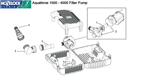 Hozelock Aquaforce 1000 4000 Spares