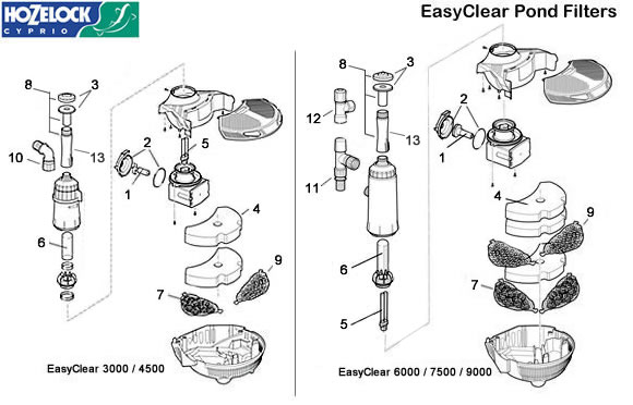 Hozelock Easyclear Spares Water