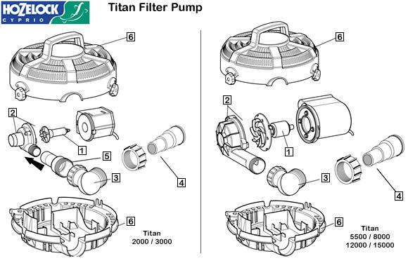 Hozelock Titan Pump Spares Water