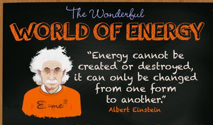 Il meraviglioso mondo dell'energia (infografica)