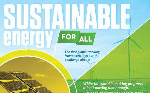 Energia sostenibile per tutti. Quali azioni servono ? ( infografica)