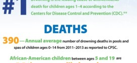 Drowning Deaths Small
