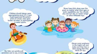 Water Safety For Kids Water Safety Magazine