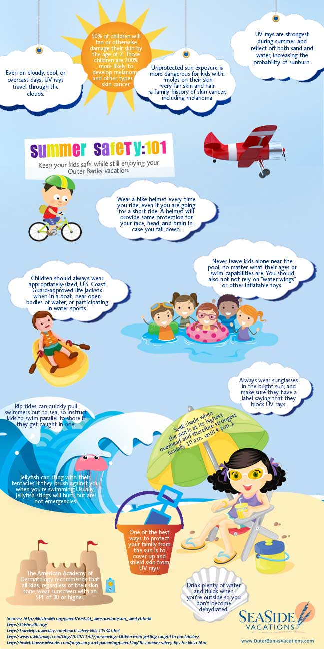 Summer Safety for Kids Infographic - Water Safety Magazine