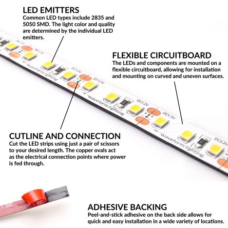 Image result for led emitters strip adhesive