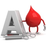 What is the Blood Type Diet?