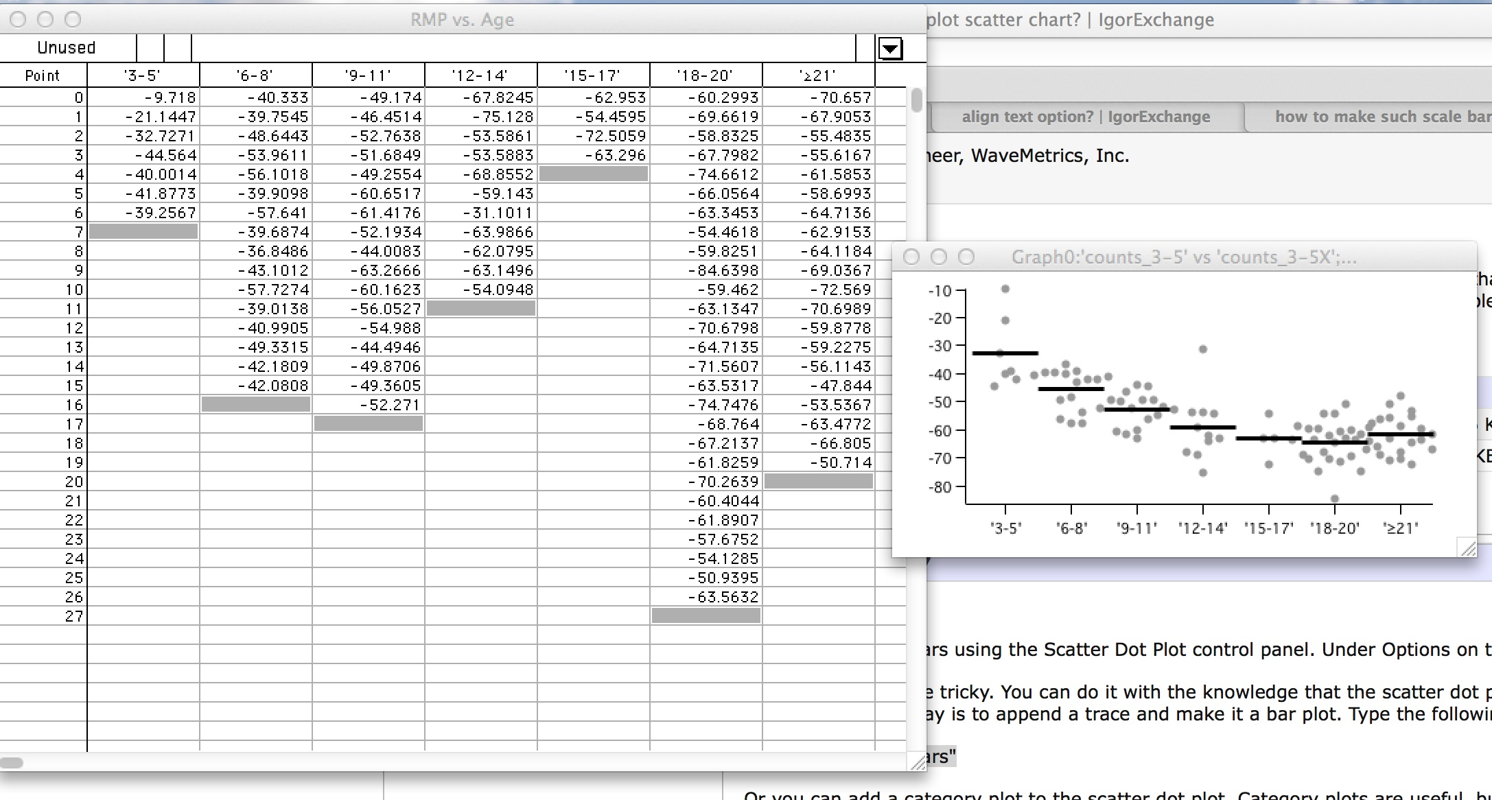 Is This The Proper Way To Plot Scatter Chart