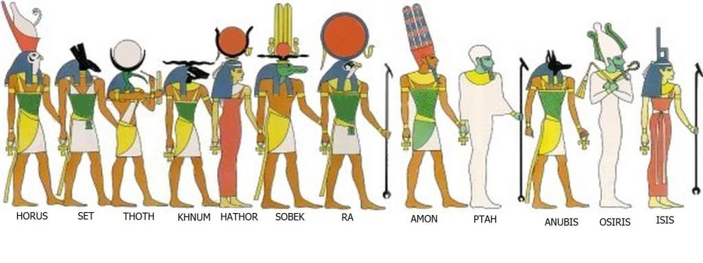 Egyptian Gods wearing headgear