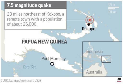 PAPUA NEW GUINEA QUAKE