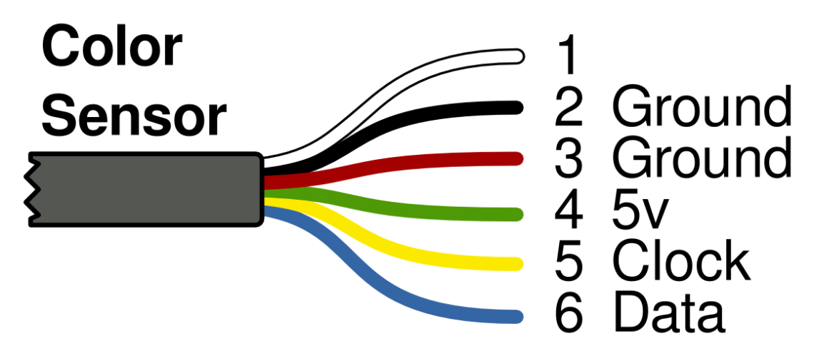 Image Result For Electrical Color Code