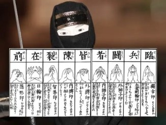 What's the Science behind Kuji Kiri (aka. Ninja Hand Signs)?