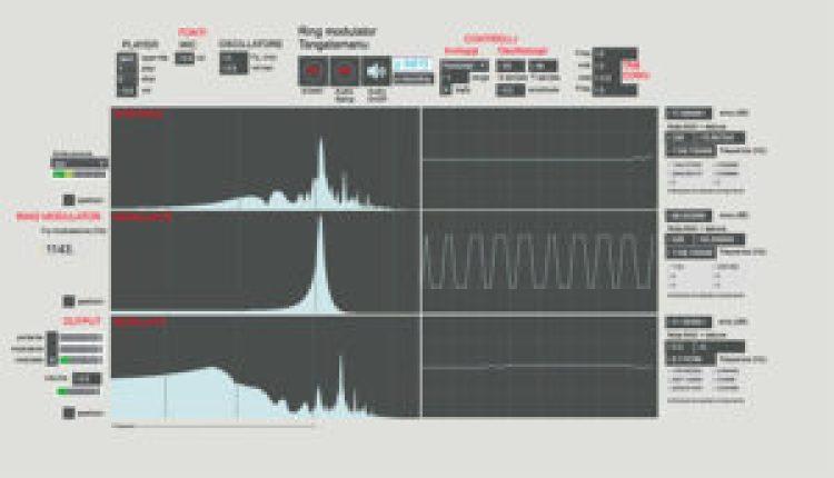 Analizador espectro 2