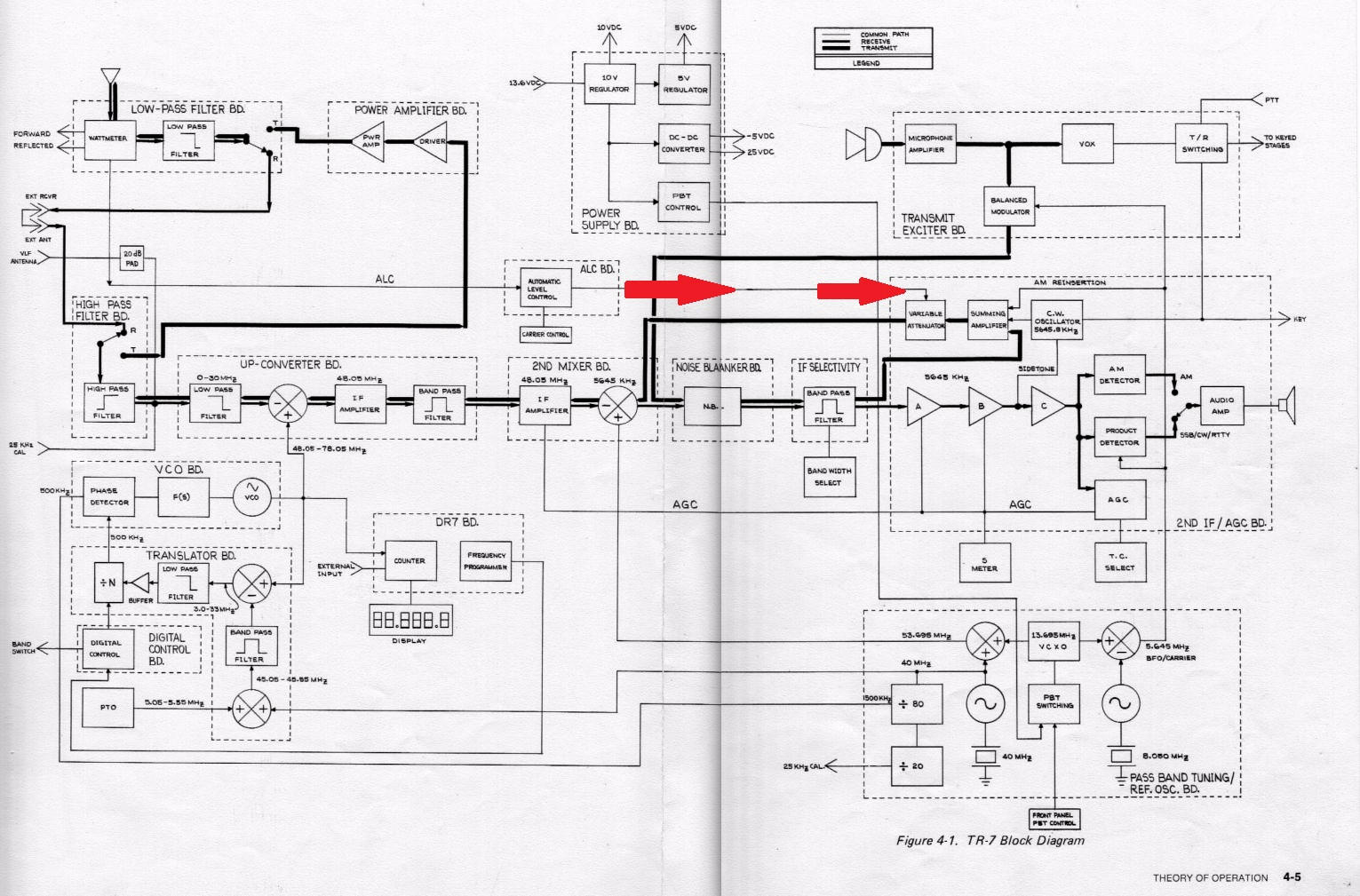 Wiring Diagram For Triumph Tr8 Mercury Capri Wiring