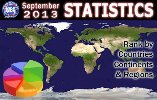 September 2013 Ranking Stats
