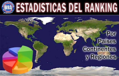 Estadísticas del Ranking de septiembre 2015