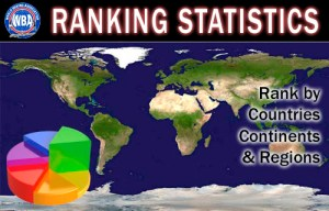 August 2015 Ranking Stats