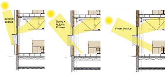 Solar House Wall Lights
