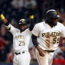 Pittsburgh Pirates Batting Order