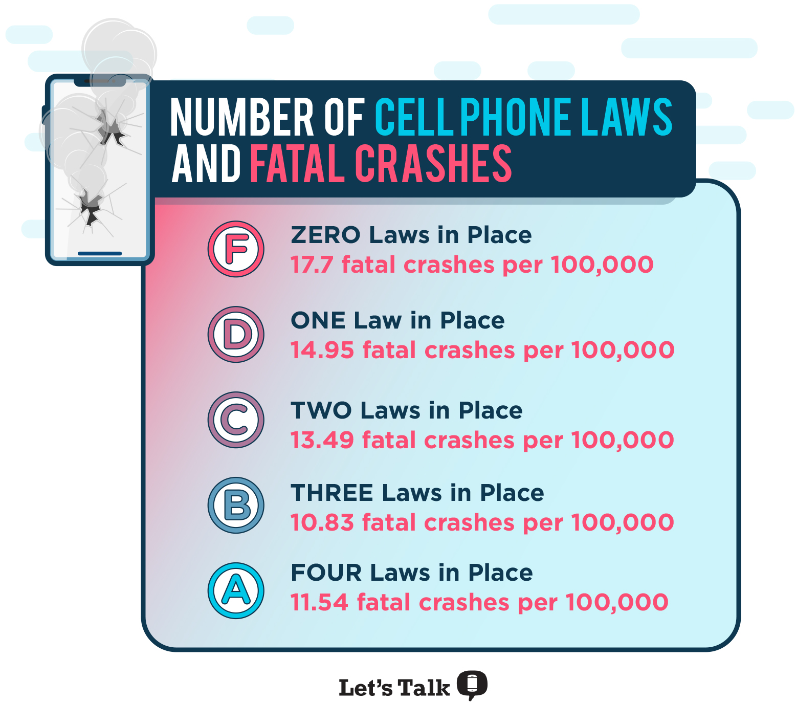 let's talk - distracted driving - table 2_1557954589397.jpg.jpg