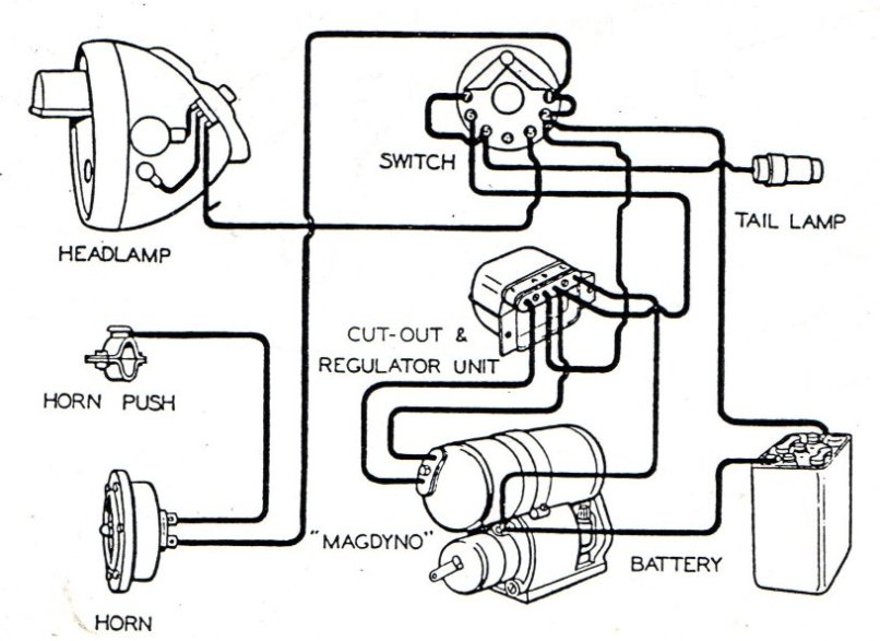 bsa m20 wiring diagram residential electrical symbols