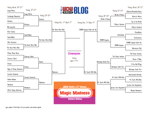 Magic Madness Round Four Bracket - Fantasy Finals