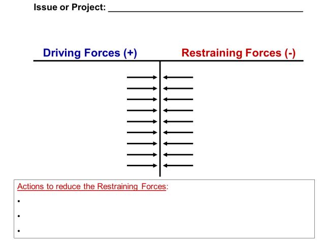 Force Field Analysis chart
