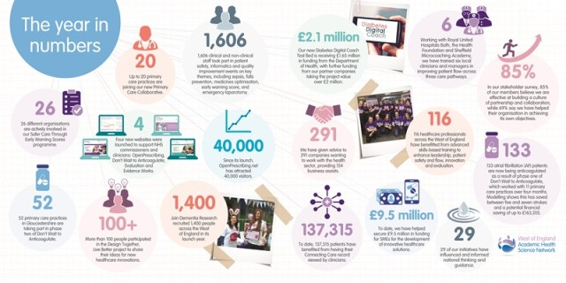 Year in Numbers web