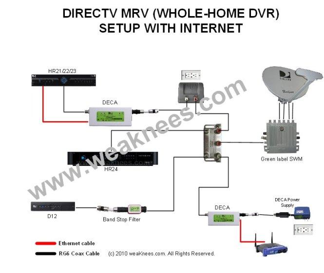 Directv Satellite Wiring Diagram Wiring Diagram – Direct Tv Satellite Wiring Diagrams