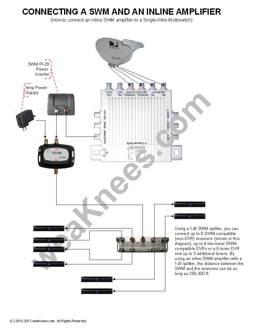 Dish Network Antenna Lnb Wiring Diagram