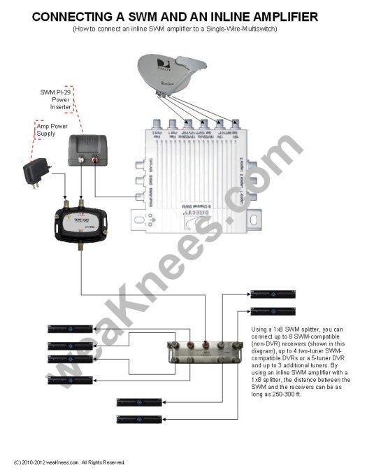 directv wireless connection diagram periodic diagrams. Black Bedroom Furniture Sets. Home Design Ideas