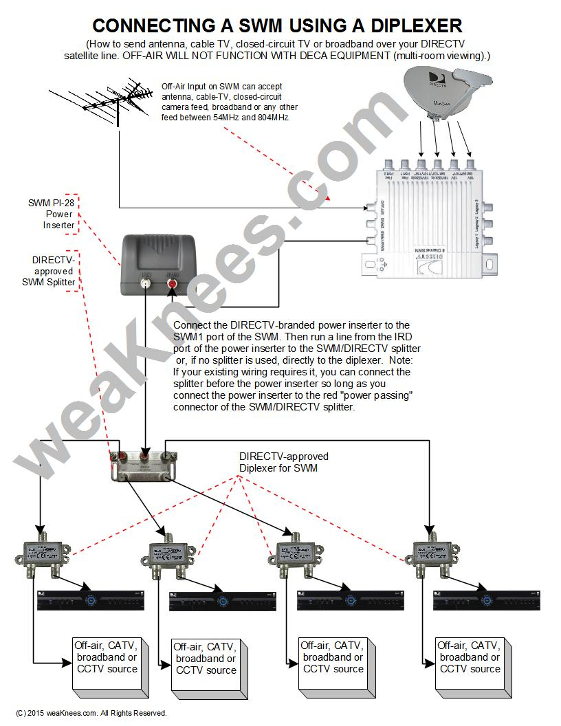 waste piping diagram whole house directv whole house wiring directv whole home wiring diagram | home wiring and ...