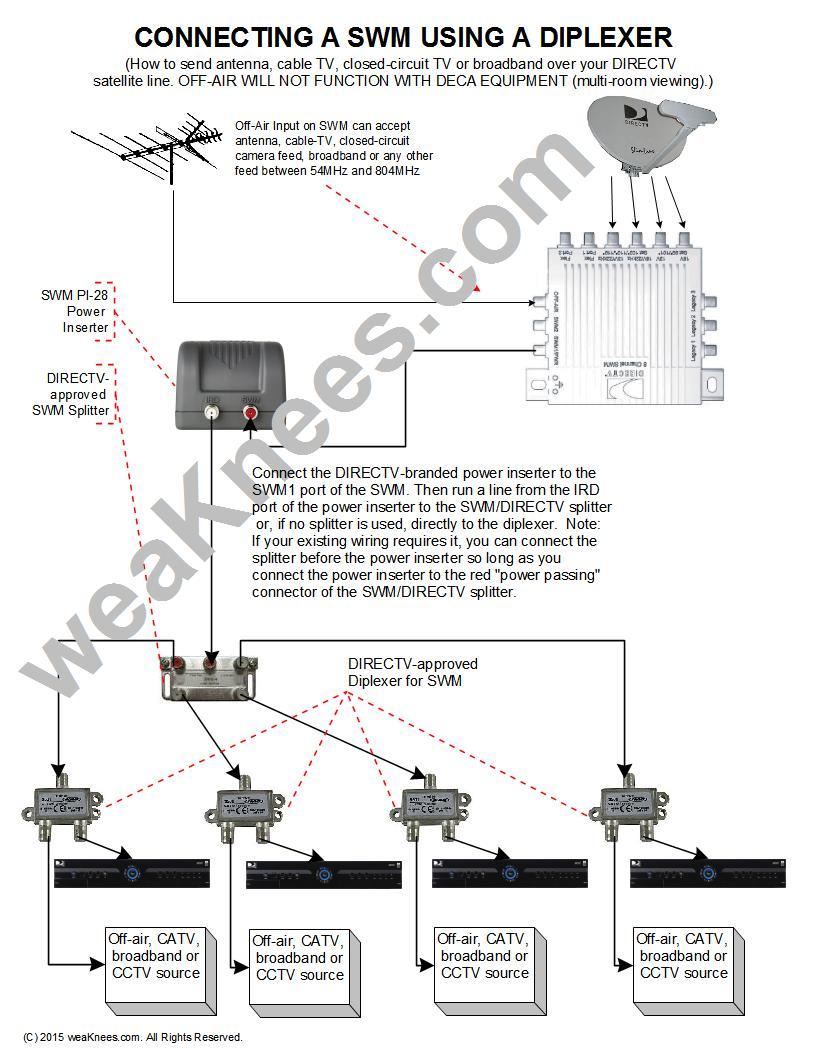 direct tv satellite dish wiring diagram – Direct Tv Portable Satellite Dish Wiring-diagram