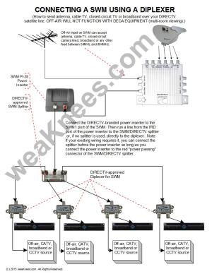 DIRECTV SWM Wiring Diagrams and Resources
