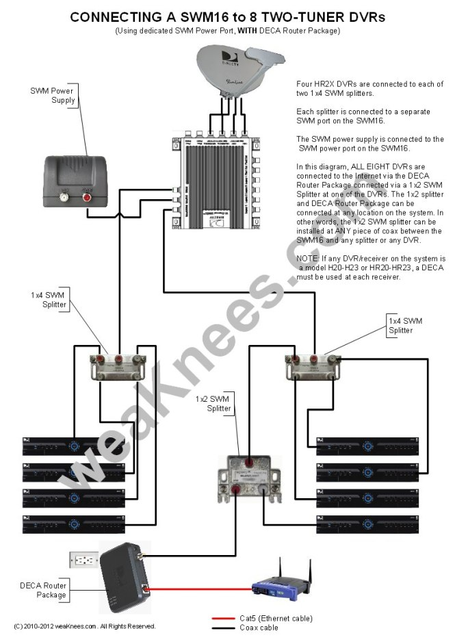 And Direct Tv Genie Swm Wiring Diagram And Home Wiring Diagrams – Directv Swm Wiring Diagram