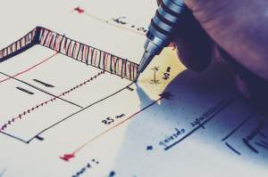 How to do Technical Analysis of the company?