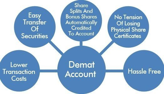 demat account benefits