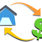 Reverse Mortgage Loan – Everything You Need to Know