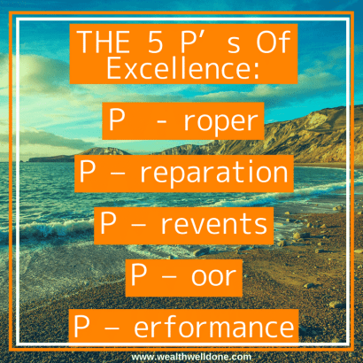 Find yourself: The 4 P's of Excellence: Proper Preparation Prevents Poor Performance